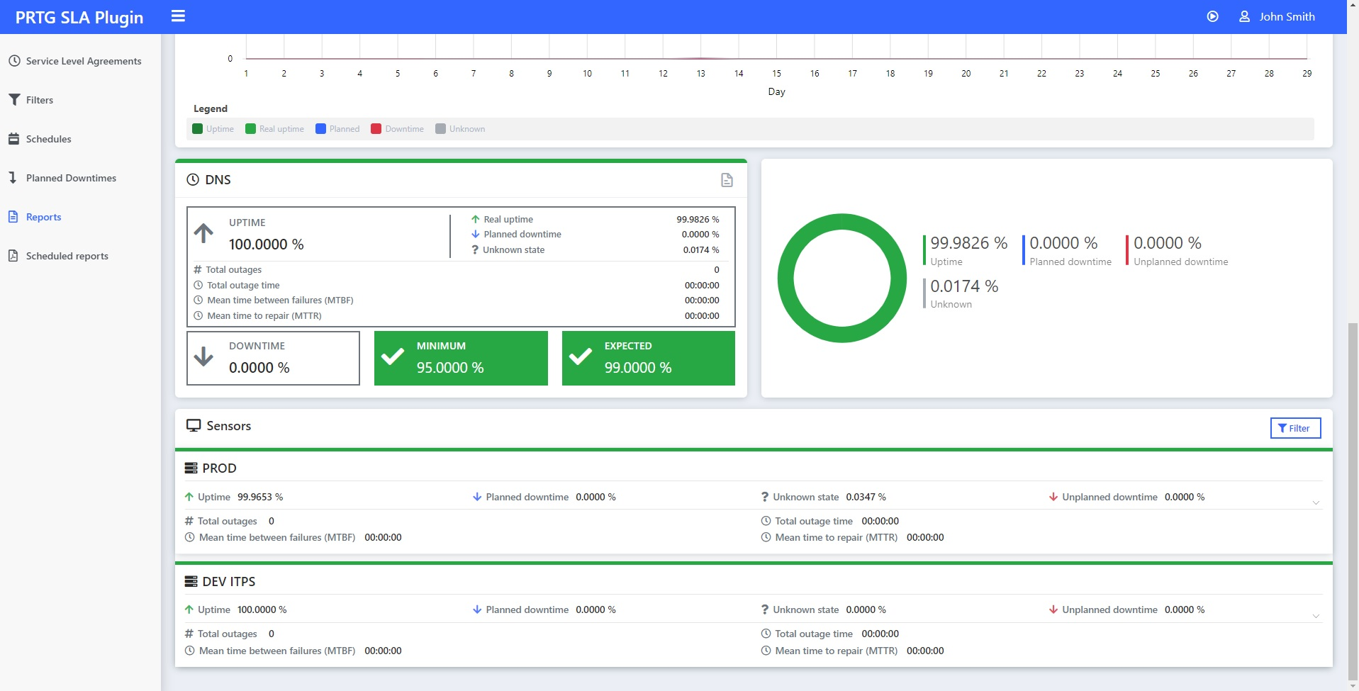 Multiple PRTG Core Server support
